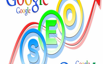 Hire a Google Local Optimization Company to Boost the Functionality and Popularity of Your Website
