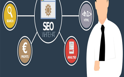 SMO services: For a Strong Online Presence and Effective Marketing of Brand and Products